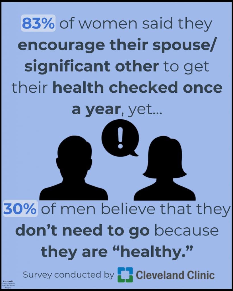 MENtion IT - Every Man Needs a Urologist | A Ballsy Sense of